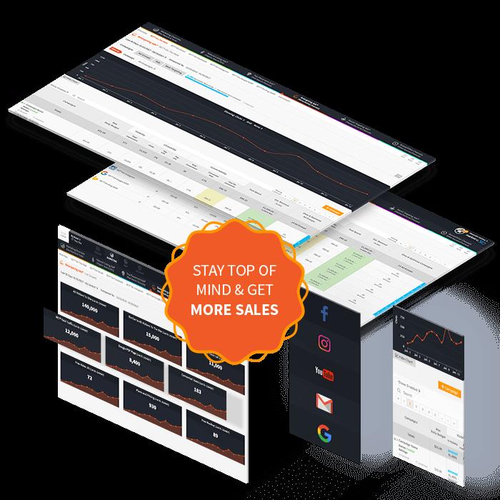 Retargeting Ads® Platform Overview