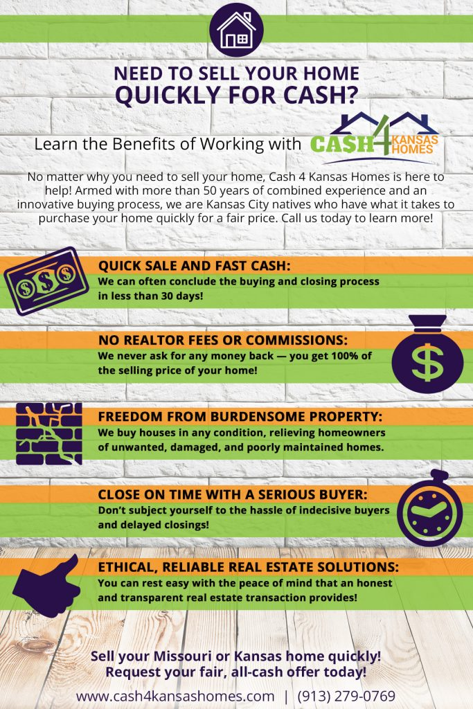 real estate agent infographic