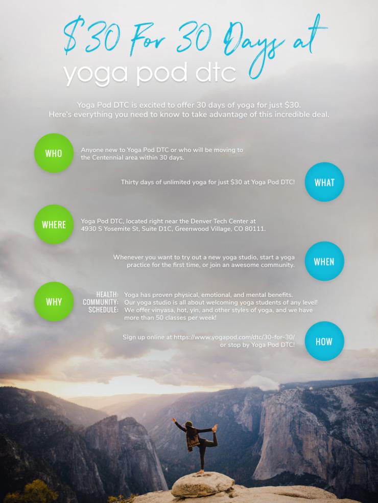 yoga marketing infographic