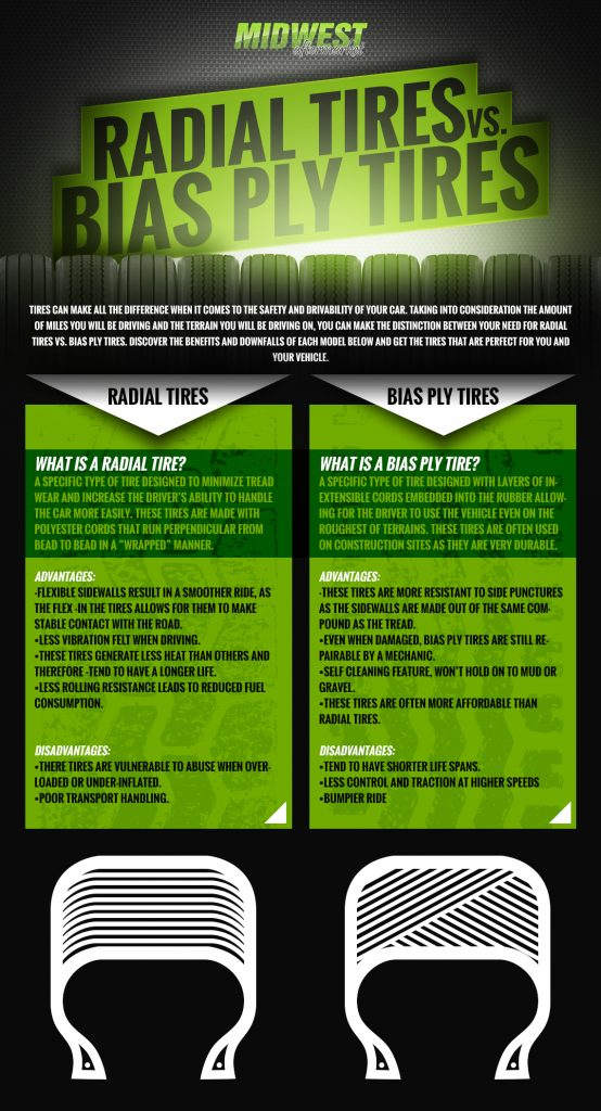 auto dealer infographic