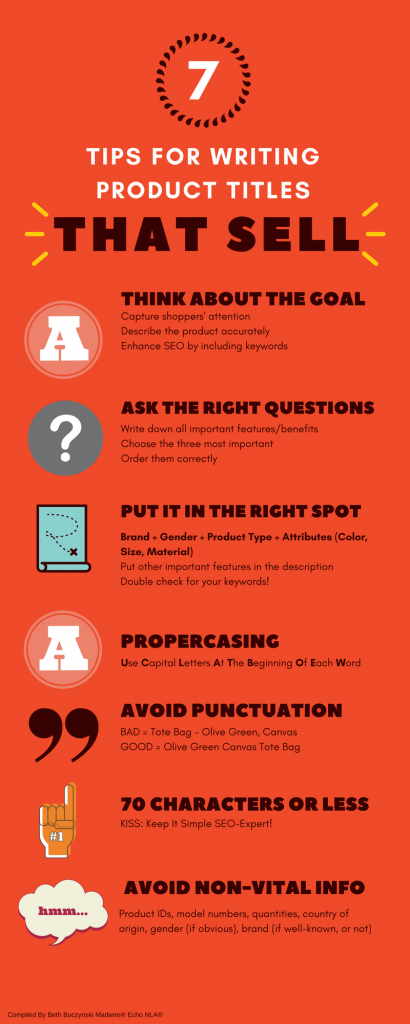 how to write product titles infographic