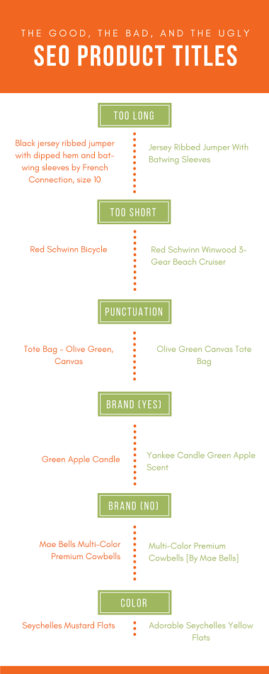 product titles infographic