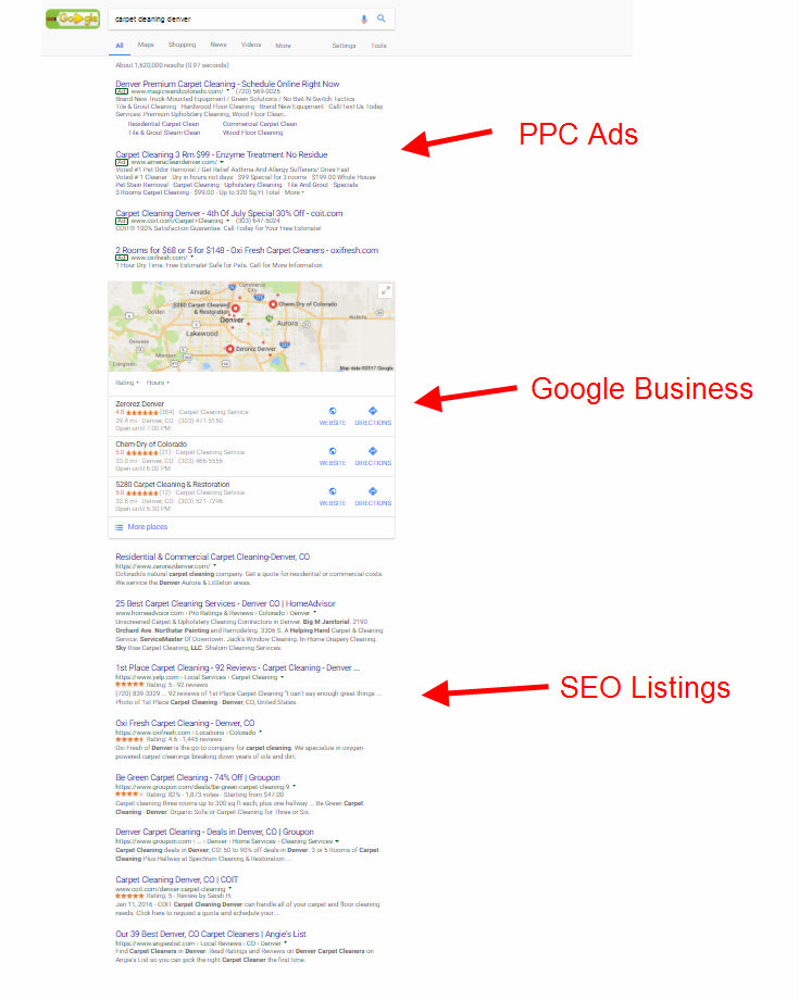 moving serp rankings