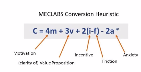 conversion heuristic