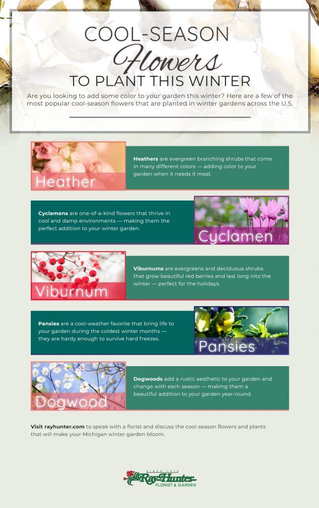 florist marketing infographic