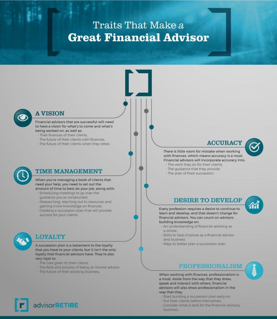 financial advisor infographic