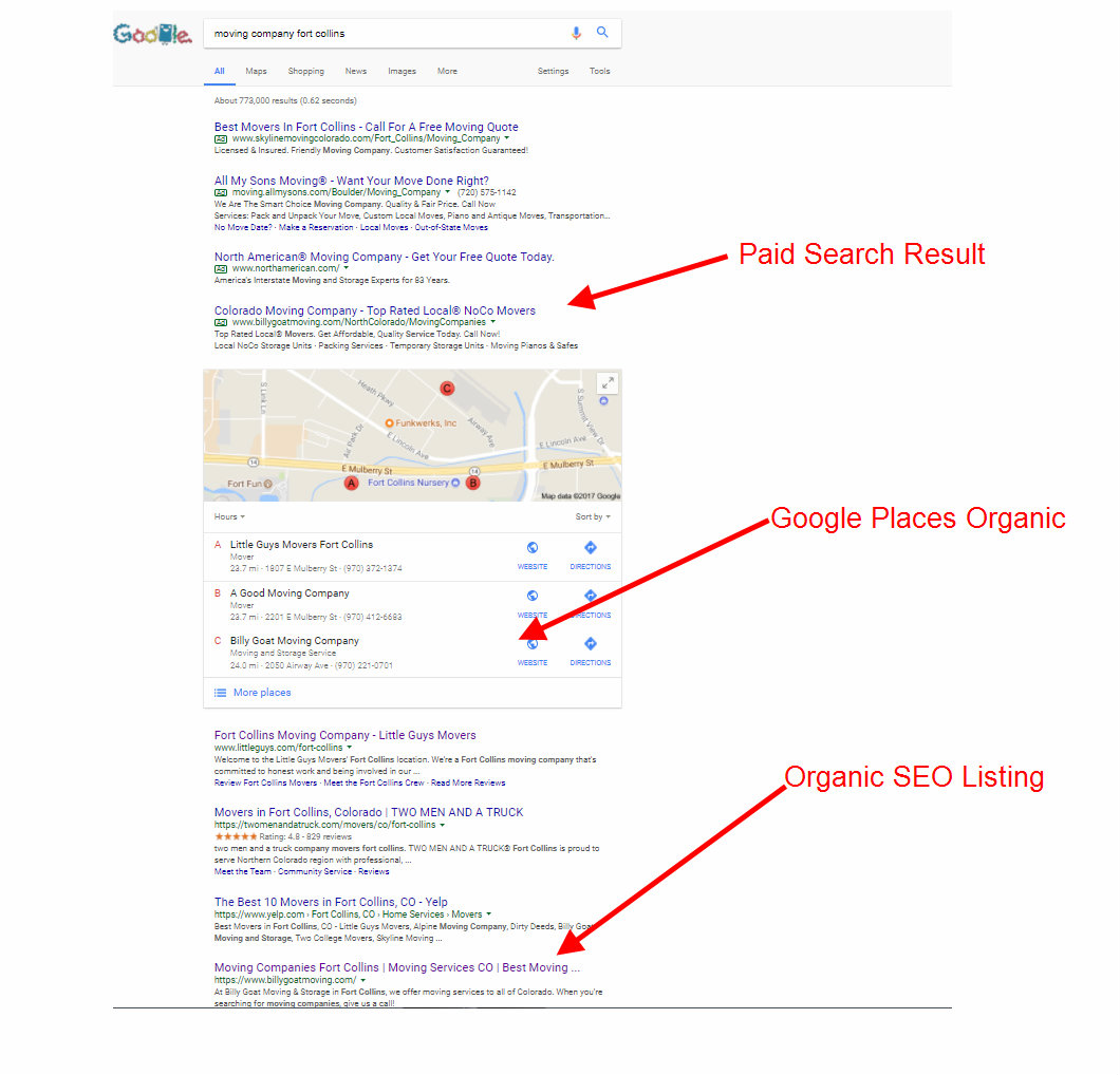 moving leads serp