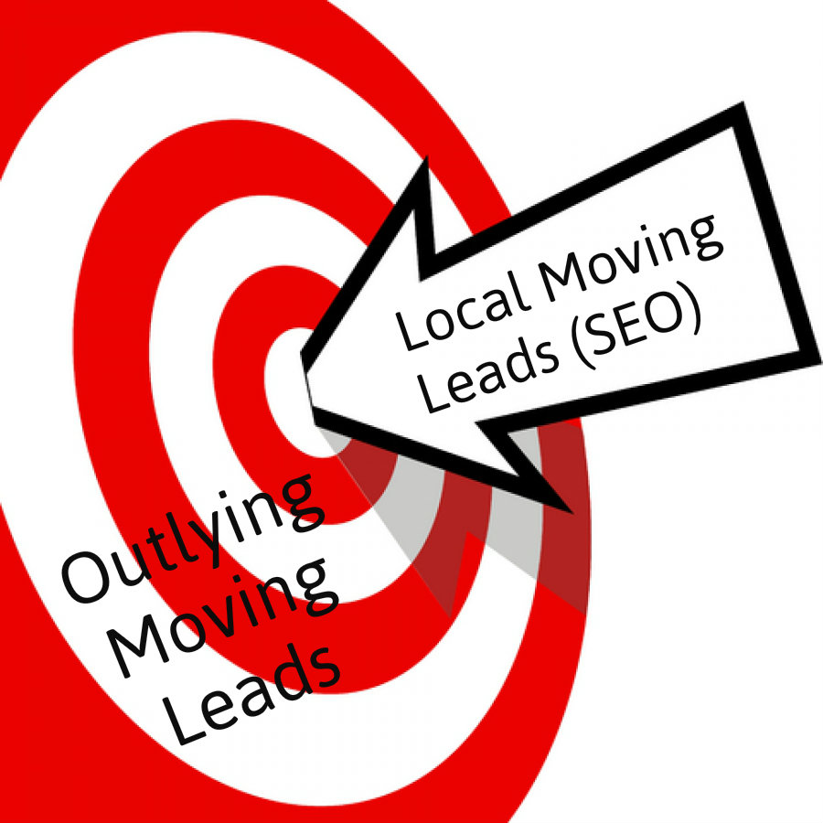 moving leads target
