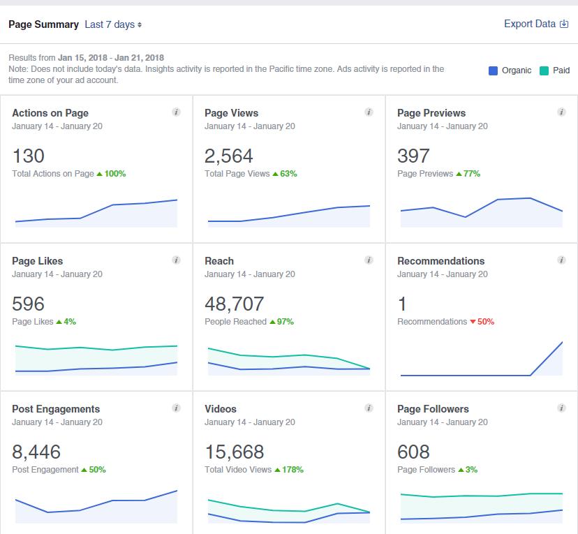 social media live data