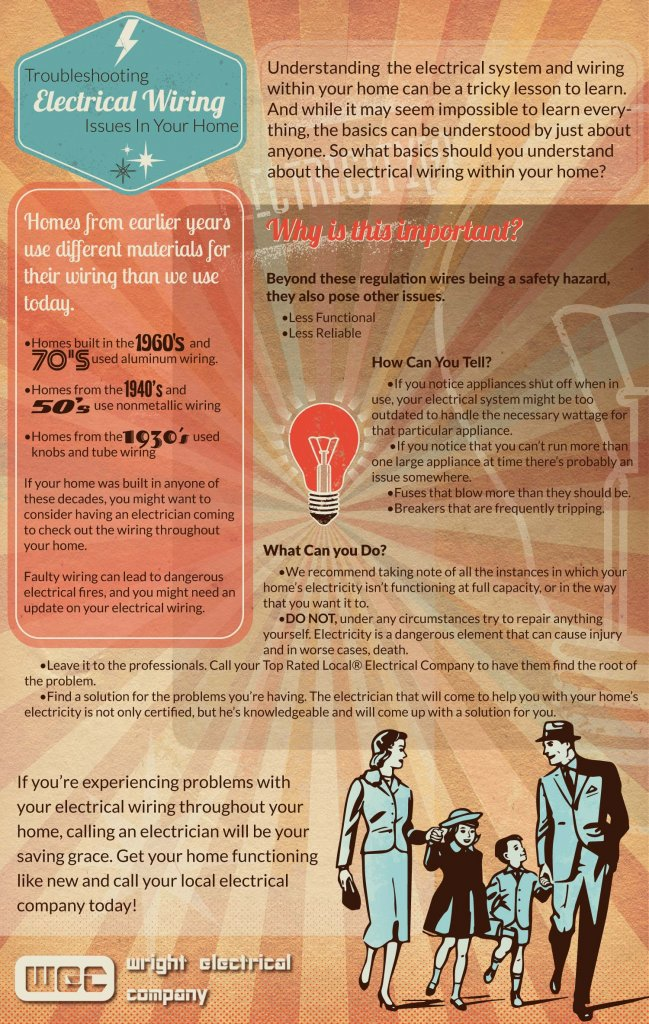 electrician marketing infographic