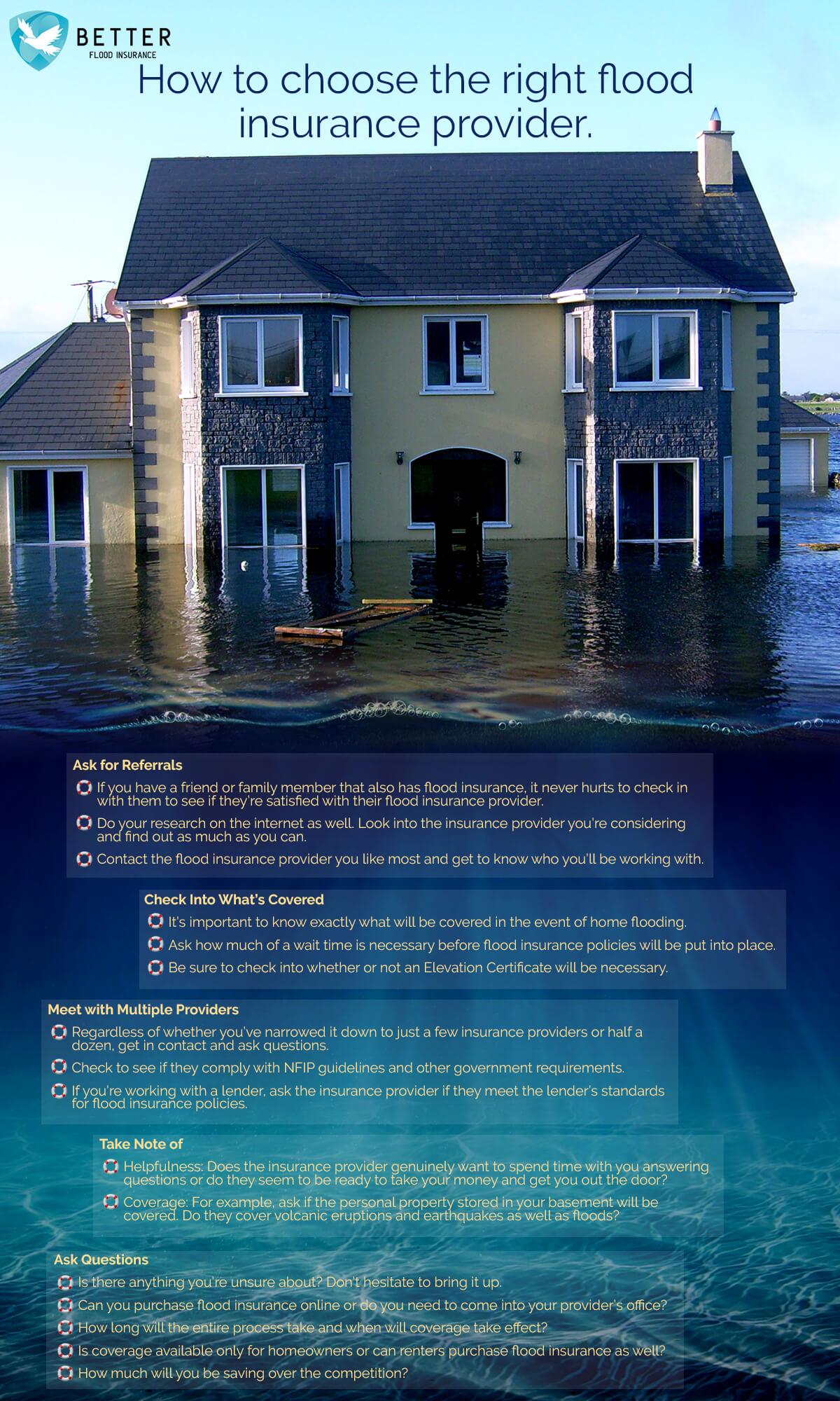 insurance marketing infographic