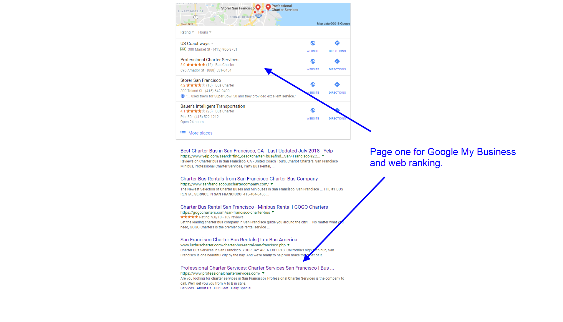 limo case study serp
