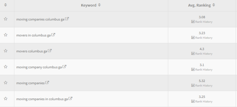moving service keyword seo