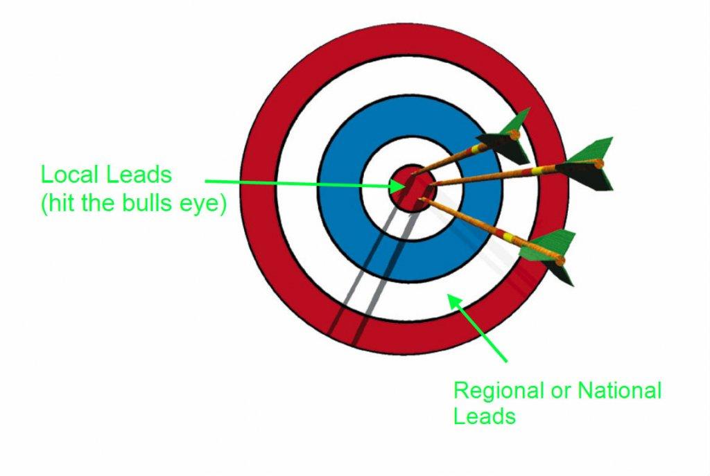 bulls eye local leads