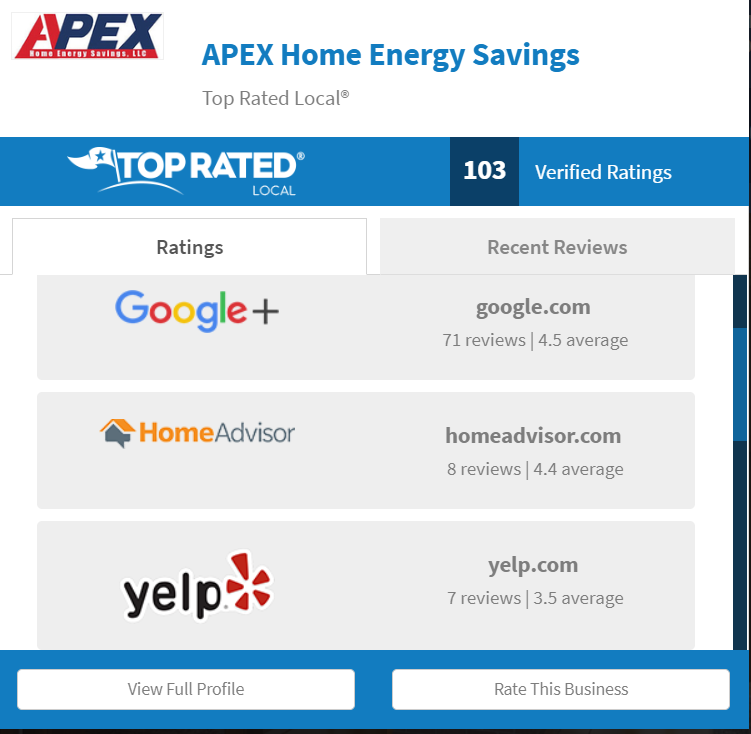 best hvac websites top rated local reviews