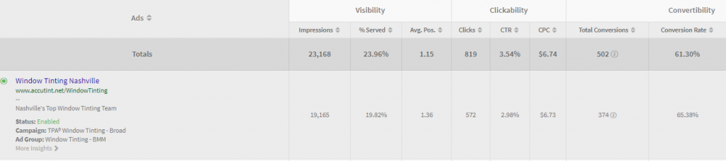 auto glass marketing case study paid search data